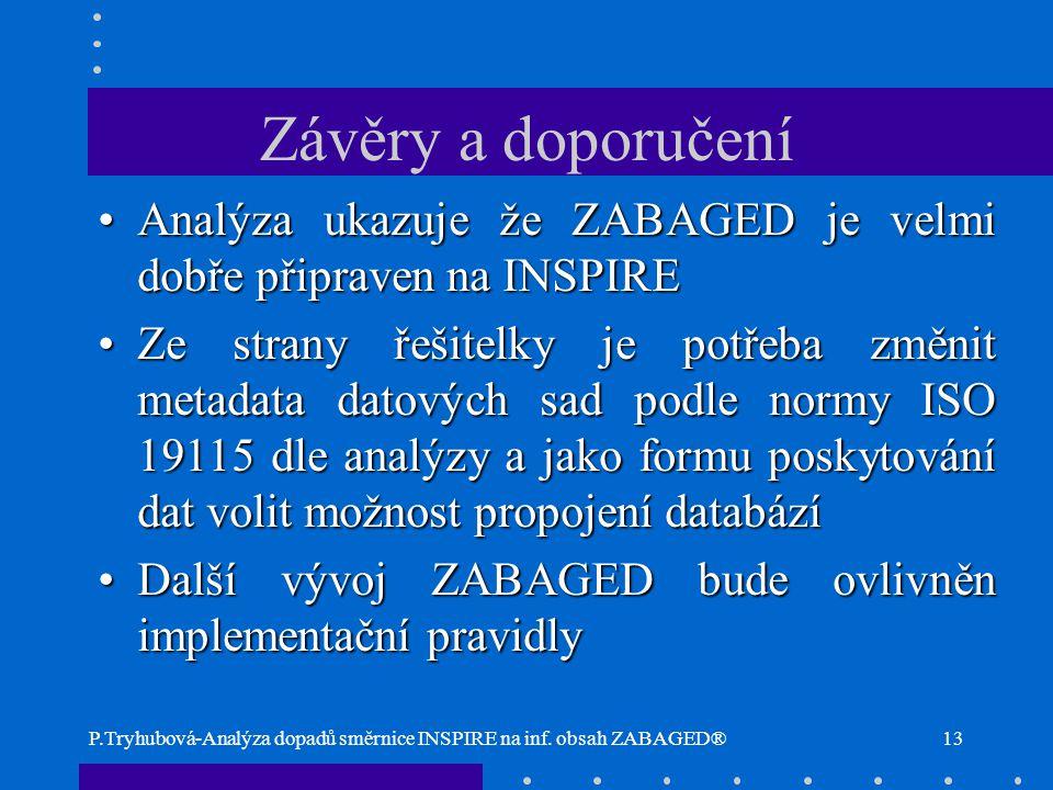 Závěry a doporučení Analýza ukazuje že ZABAGED je velmi dobře připraven na INSPIRE.