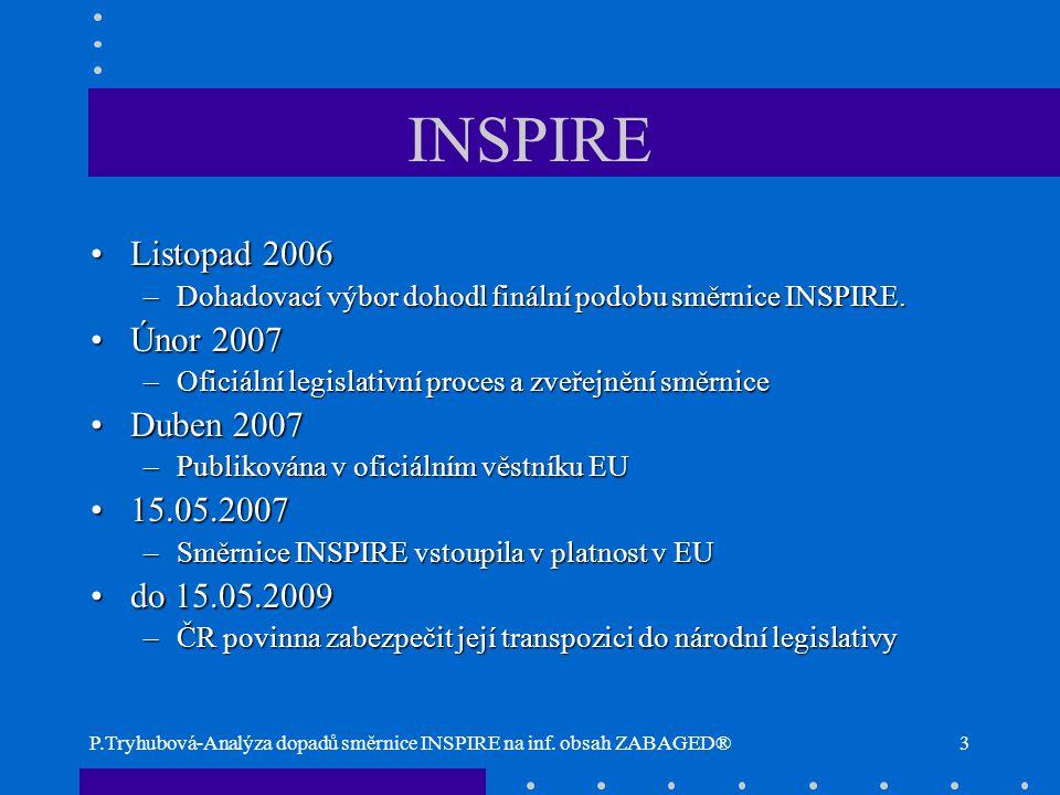 INSPIRE Listopad 2006 Únor 2007 Duben 2007 15.05.2007 do 15.05.2009