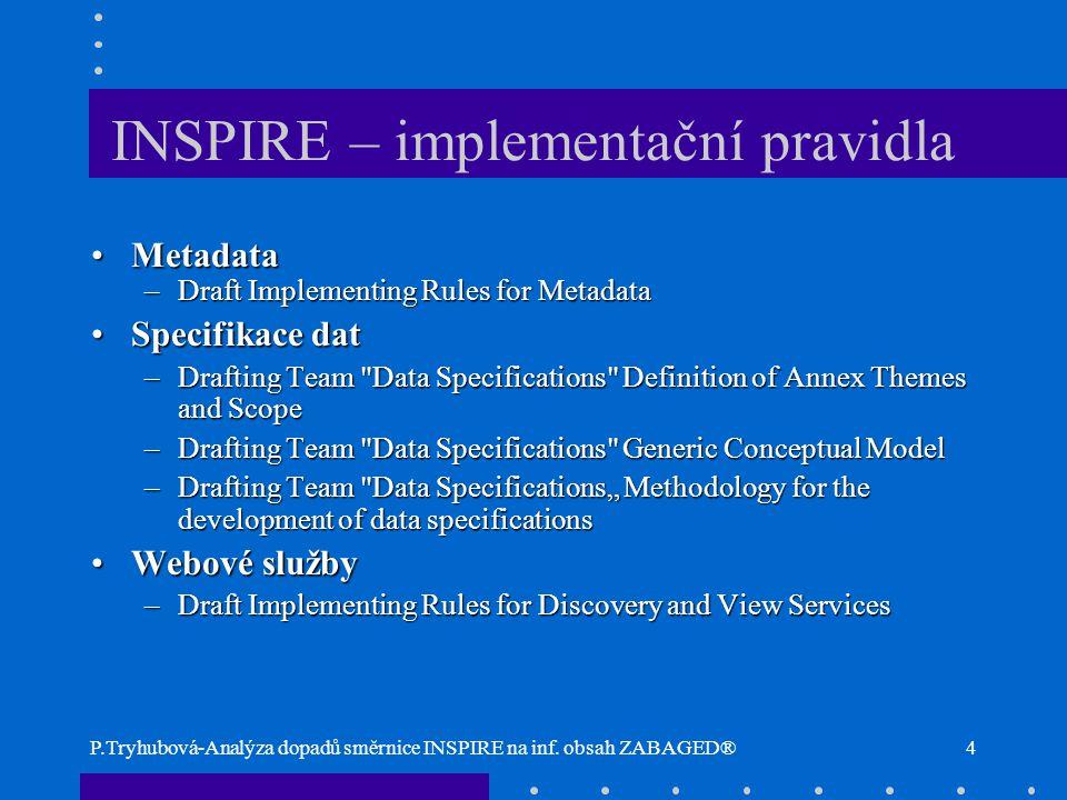 INSPIRE – implementační pravidla