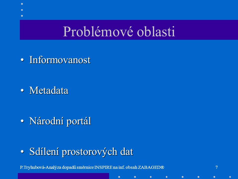 Problémové oblasti Informovanost Metadata Národní portál