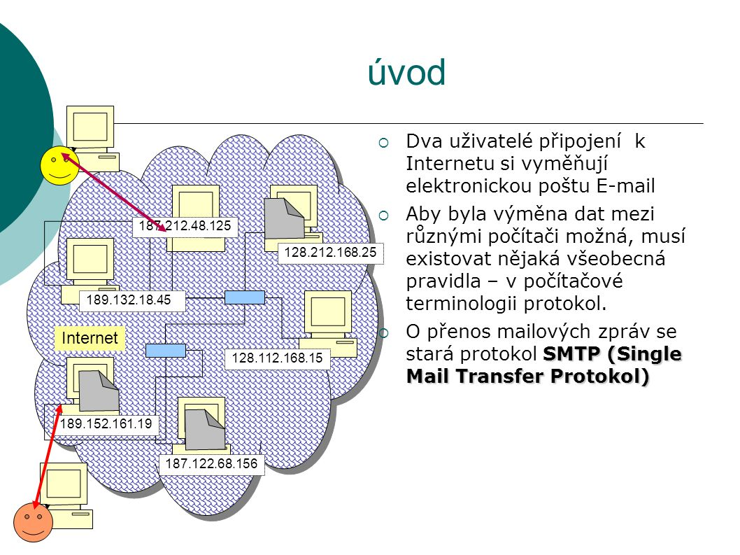 úvod Dva uživatelé připojení k Internetu si vyměňují elektronickou poštu E-mail.