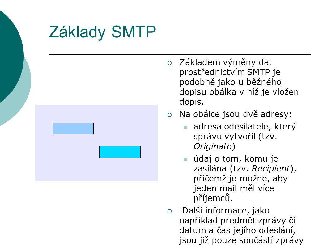 Základy SMTP Základem výměny dat prostřednictvím SMTP je podobně jako u běžného dopisu obálka v níž je vložen dopis.