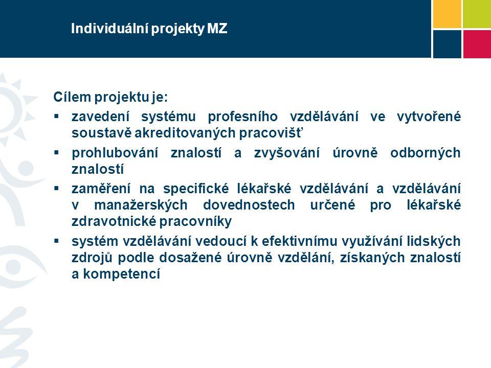 Individuální projekty MZ