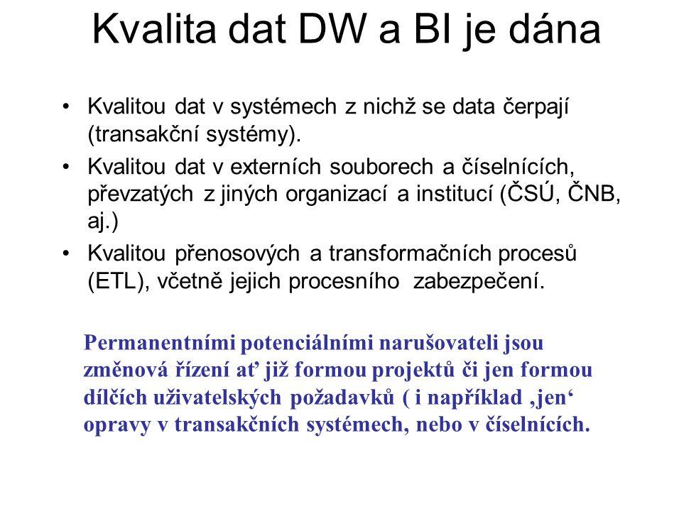 Kvalita dat DW a BI je dána