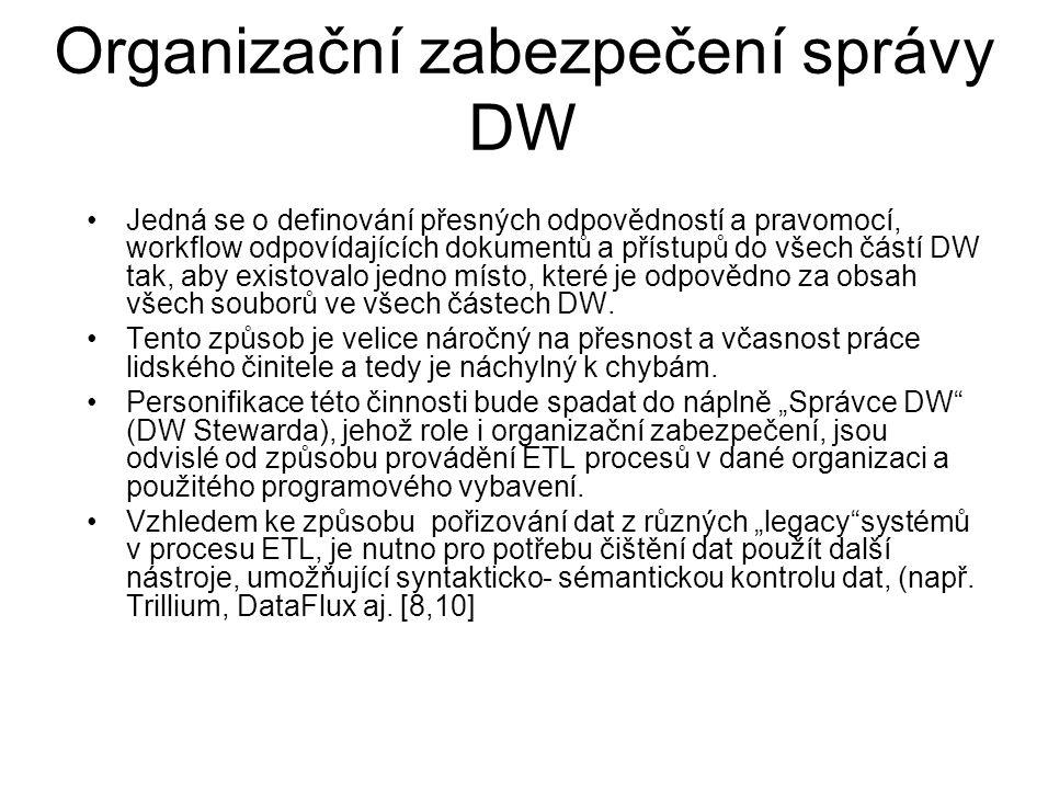 Organizační zabezpečení správy DW