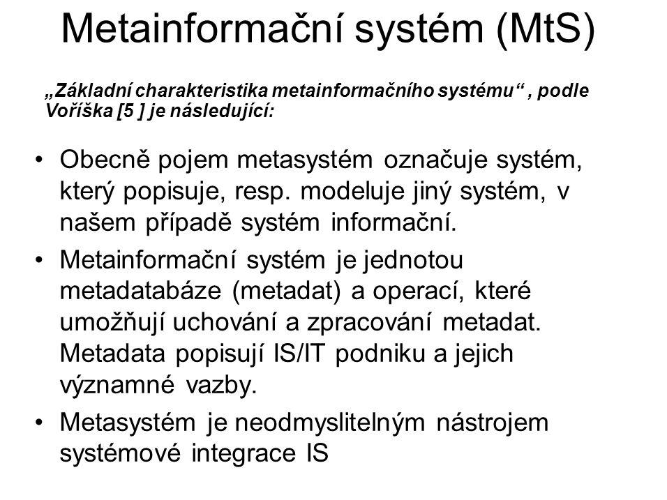 Metainformační systém (MtS)