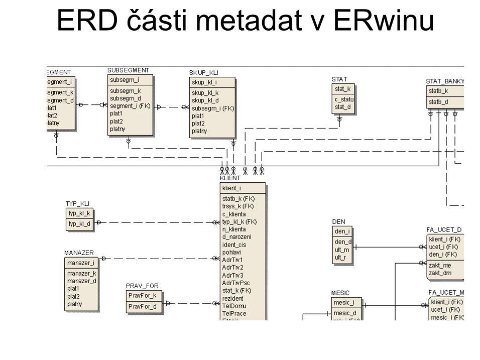 ERD části metadat v ERwinu