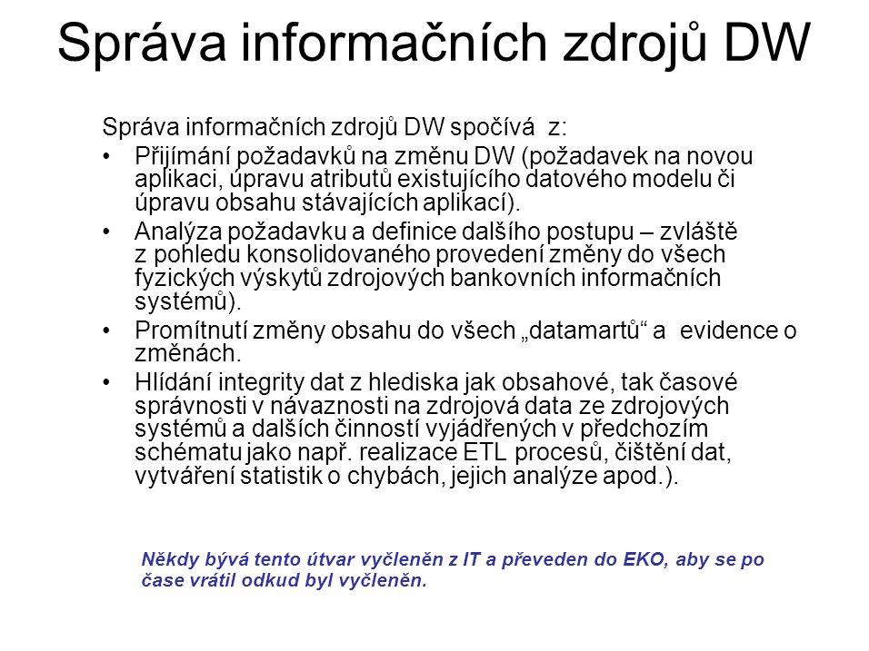 Správa informačních zdrojů DW