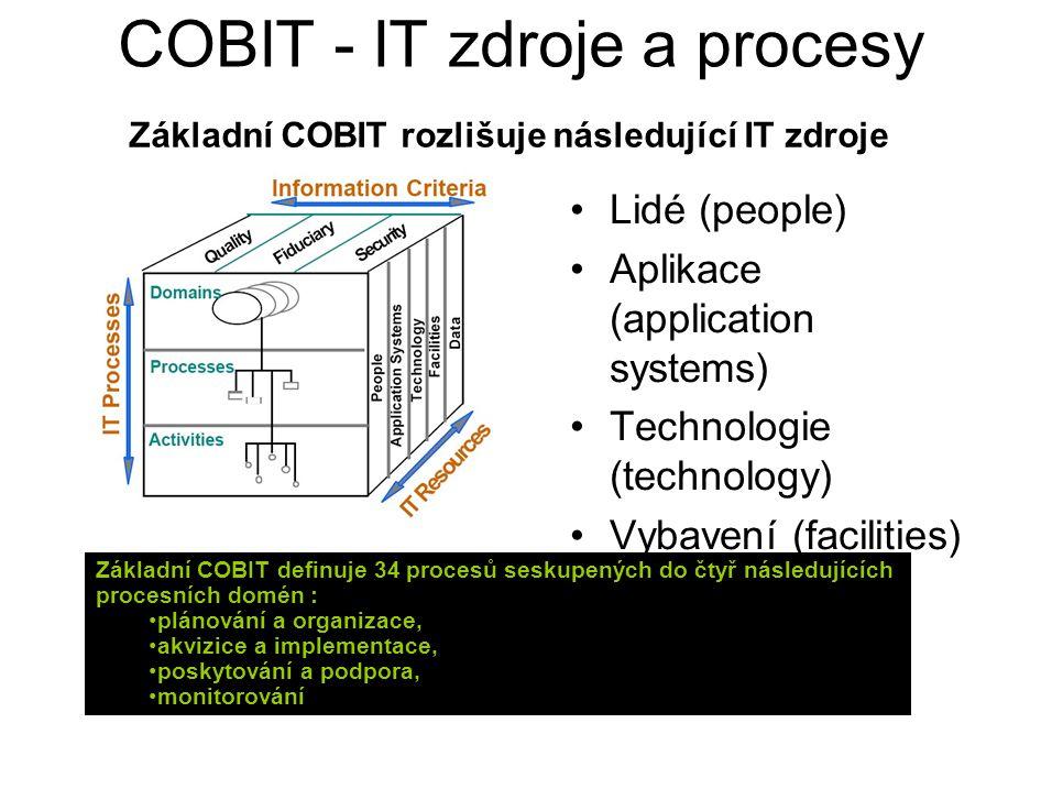 COBIT - IT zdroje a procesy
