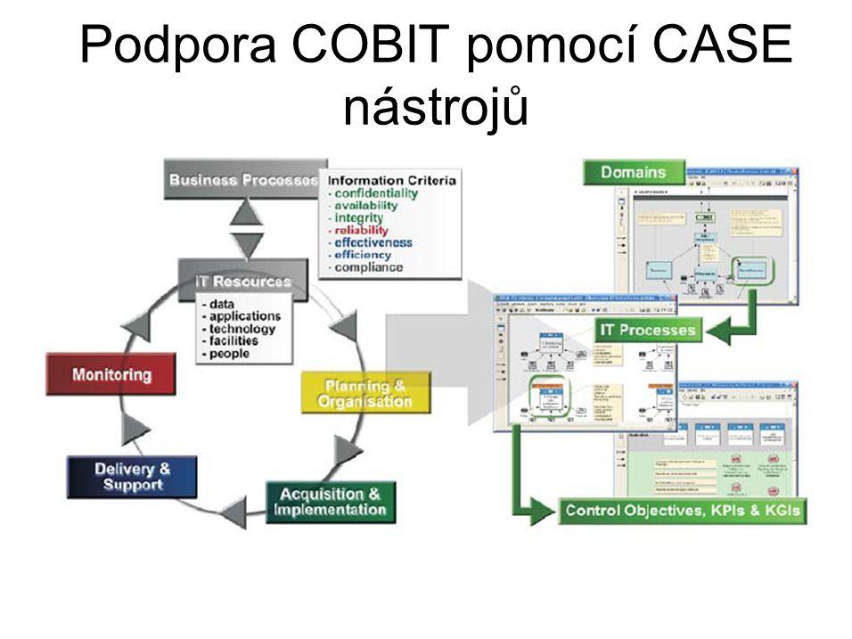 Podpora COBIT pomocí CASE nástrojů