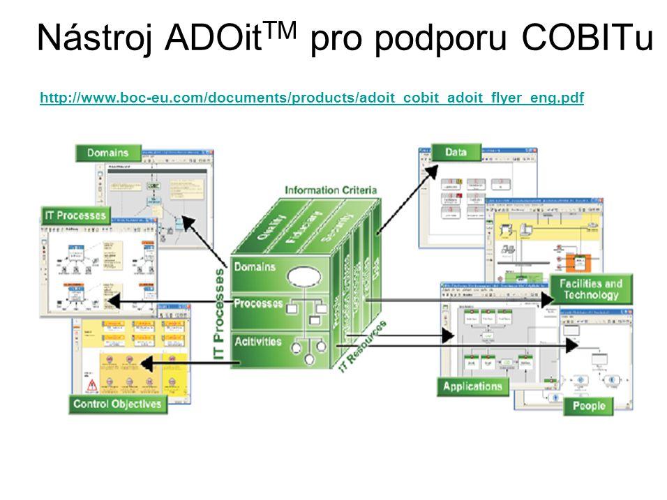 Nástroj ADOitTM pro podporu COBITu