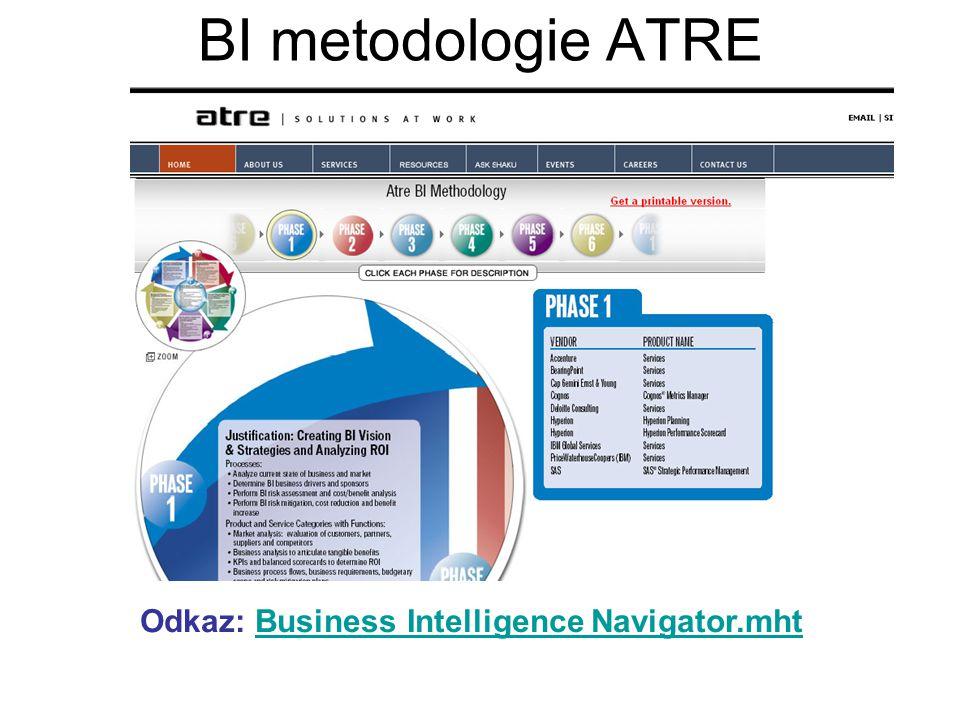 BI metodologie ATRE Odkaz: Business Intelligence Navigator.mht