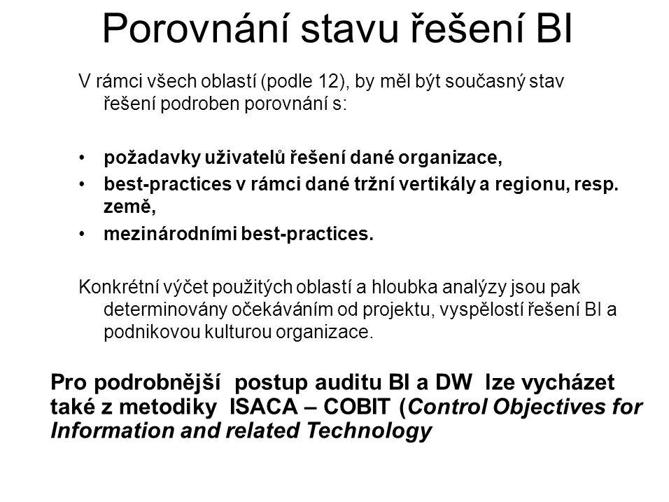 Porovnání stavu řešení BI