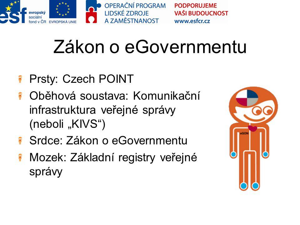 Zákon o eGovernmentu Prsty: Czech POINT