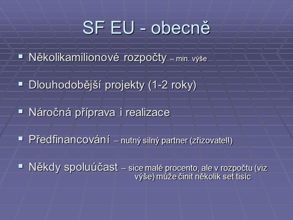 SF EU - obecně Několikamilionové rozpočty – min. výše
