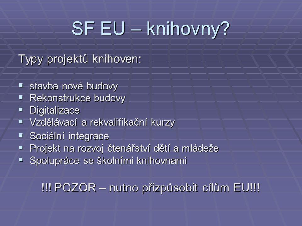!!! POZOR – nutno přizpůsobit cílům EU!!!