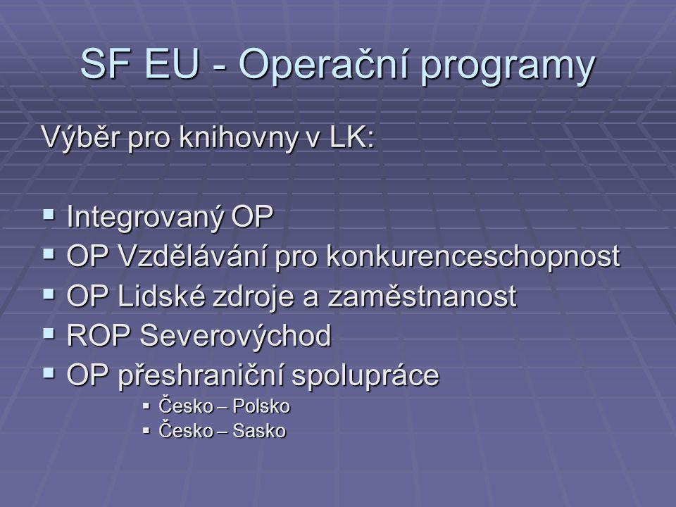 SF EU - Operační programy