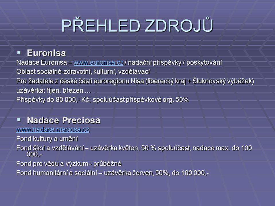 PŘEHLED ZDROJŮ Euronisa Nadace Preciosa