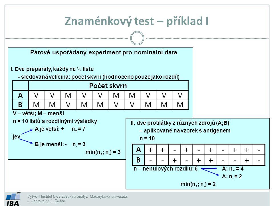Znaménkový test – příklad I