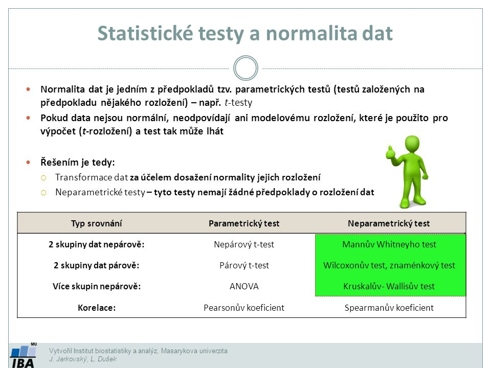 Statistické testy a normalita dat