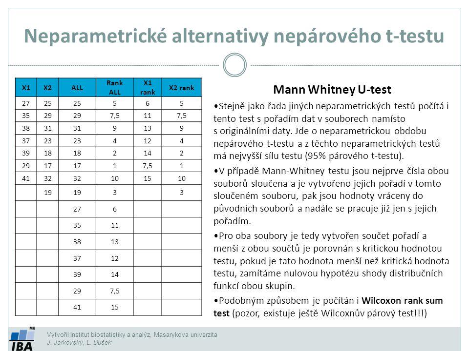 Neparametrické alternativy nepárového t-testu