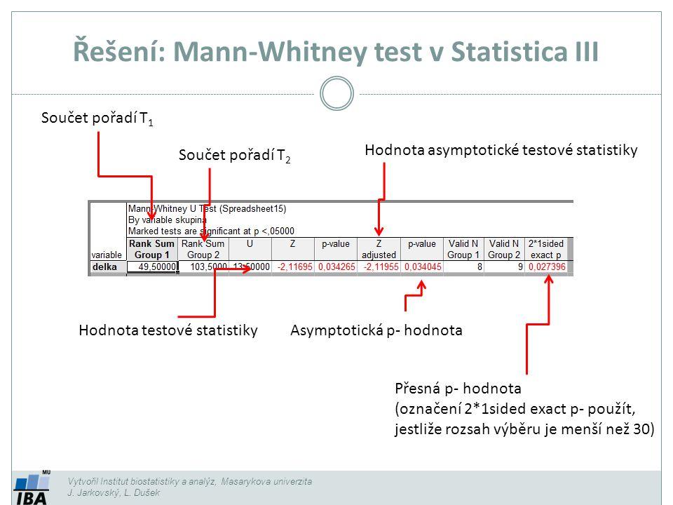 Řešení: Mann-Whitney test v Statistica III