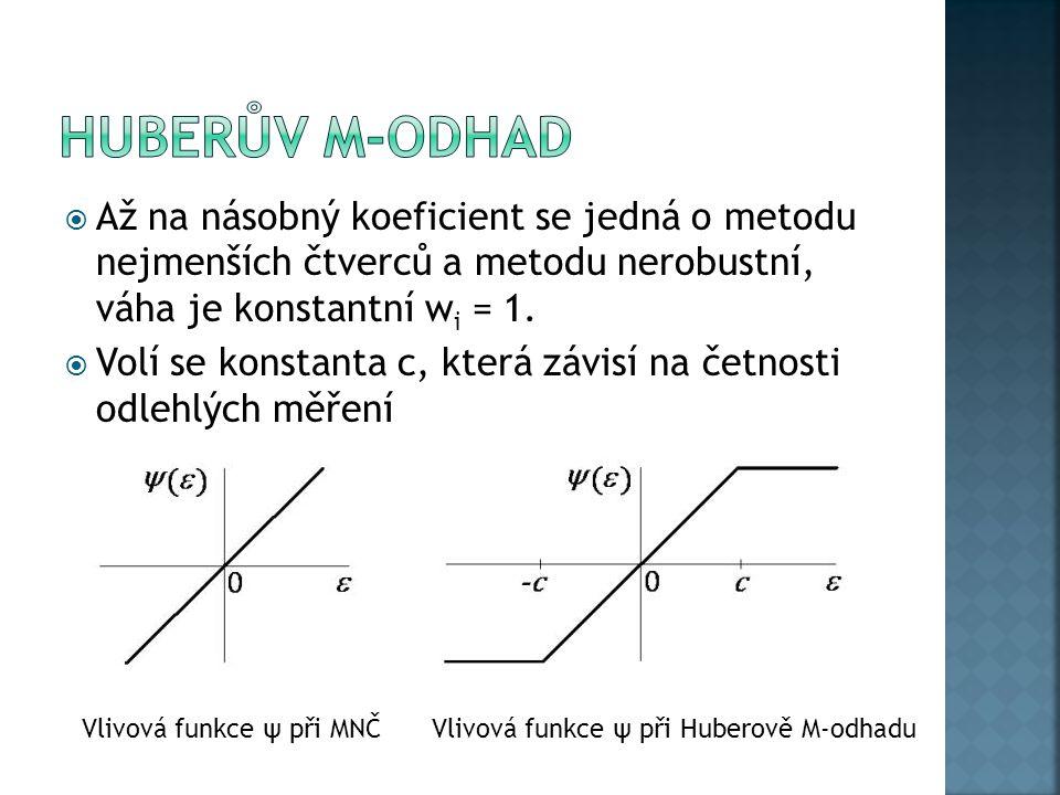 Huberův M-odhad Až na násobný koeficient se jedná o metodu nejmenších čtverců a metodu nerobustní, váha je konstantní wi = 1.