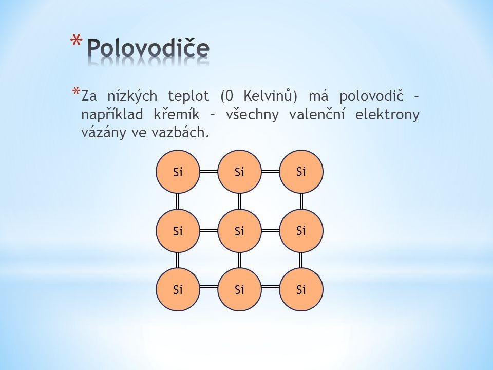 Polovodiče Za nízkých teplot (0 Kelvinů) má polovodič – například křemík – všechny valenční elektrony vázány ve vazbách.