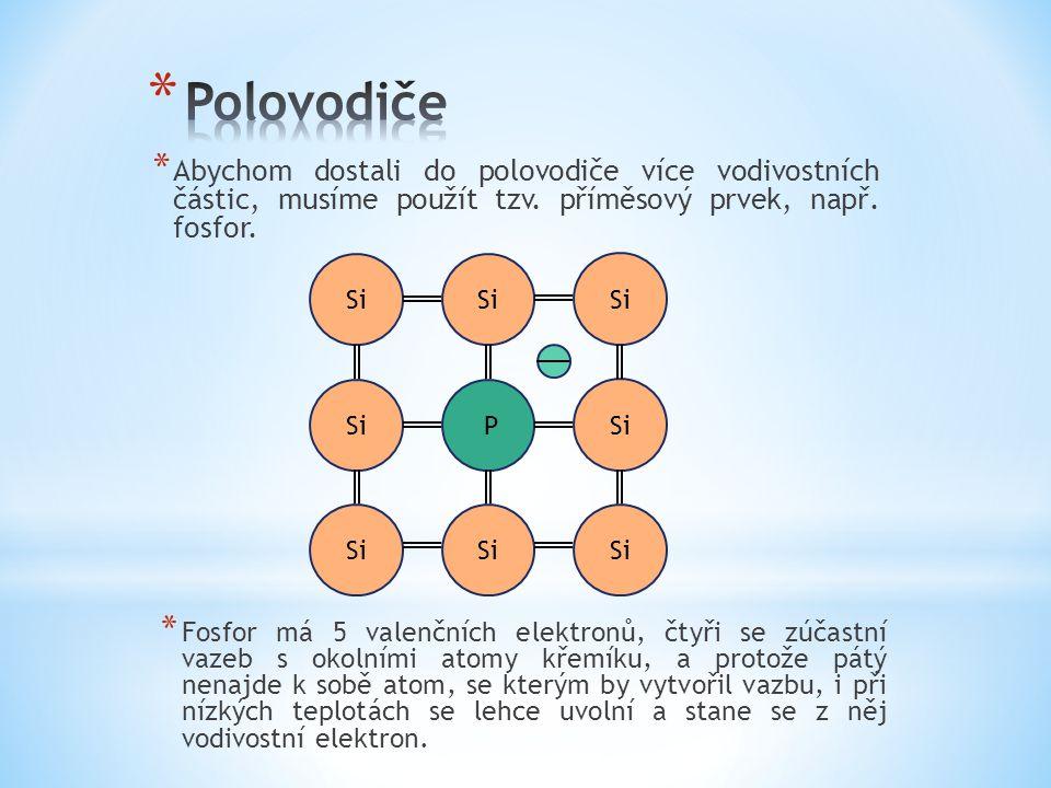 Polovodiče Abychom dostali do polovodiče více vodivostních částic, musíme použít tzv. příměsový prvek, např. fosfor.