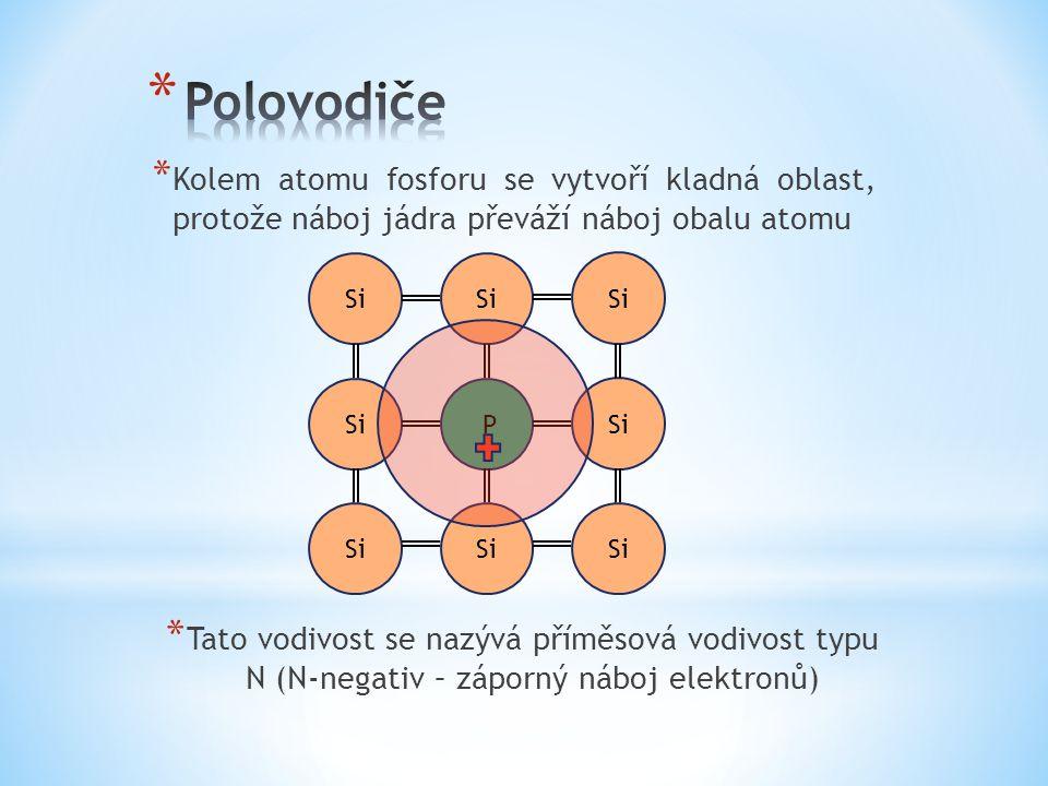 Polovodiče Kolem atomu fosforu se vytvoří kladná oblast, protože náboj jádra převáží náboj obalu atomu.