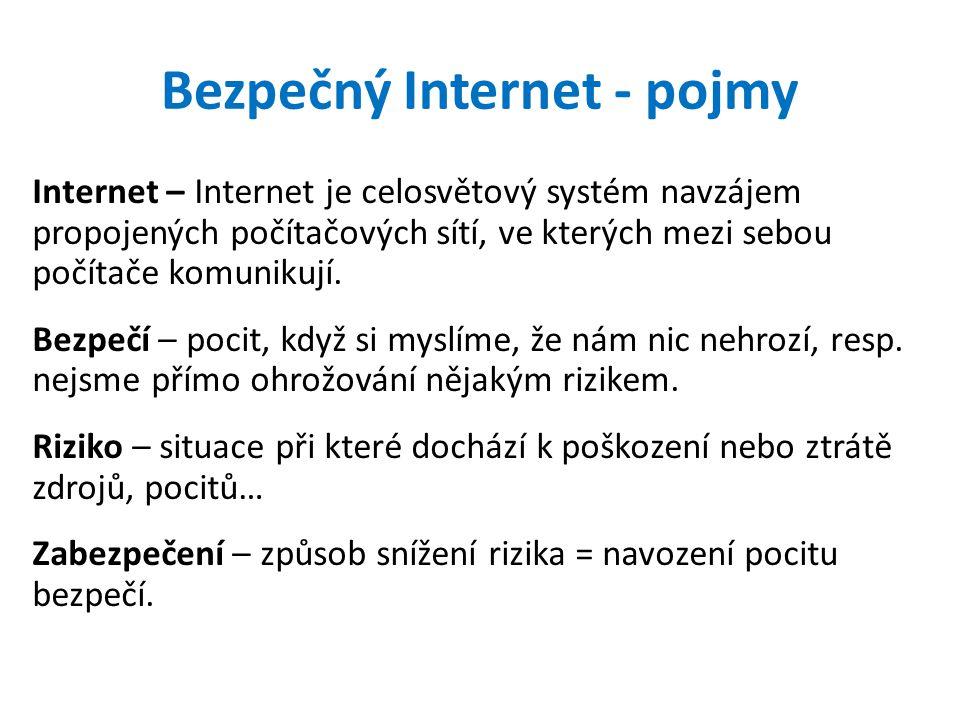 Bezpečný Internet - pojmy