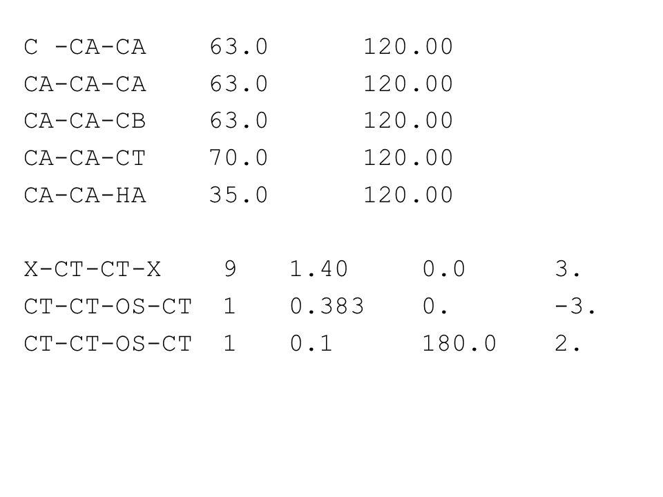 C -CA-CA 63. 0 120. 00 CA-CA-CA 63. 0 120. 00 CA-CA-CB 63. 0 120