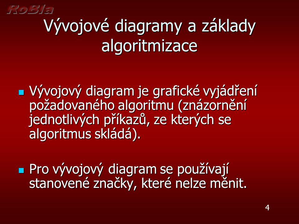 Vývojové diagramy a základy algoritmizace