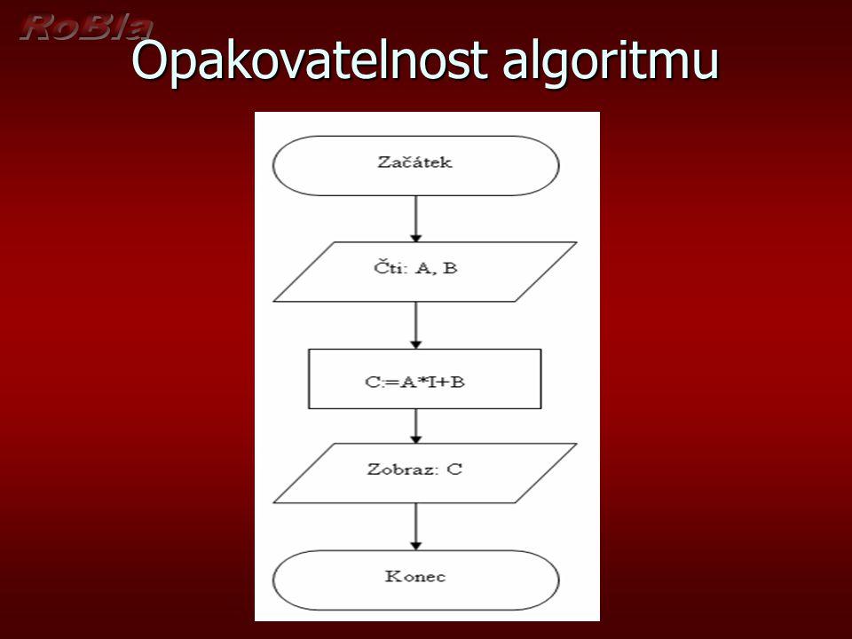 Opakovatelnost algoritmu