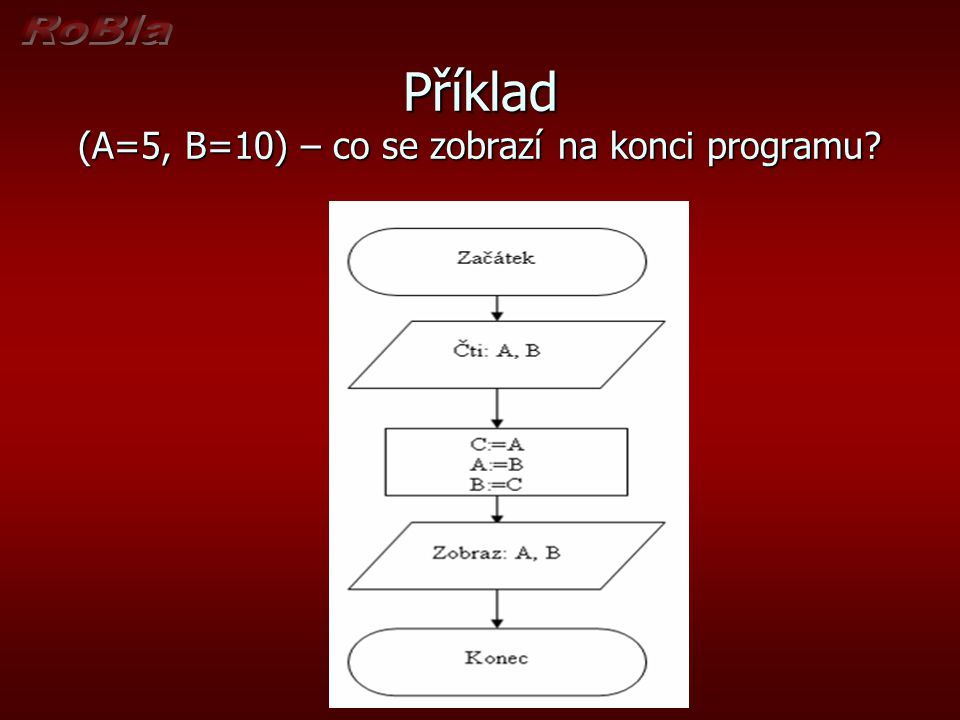 Příklad (A=5, B=10) – co se zobrazí na konci programu