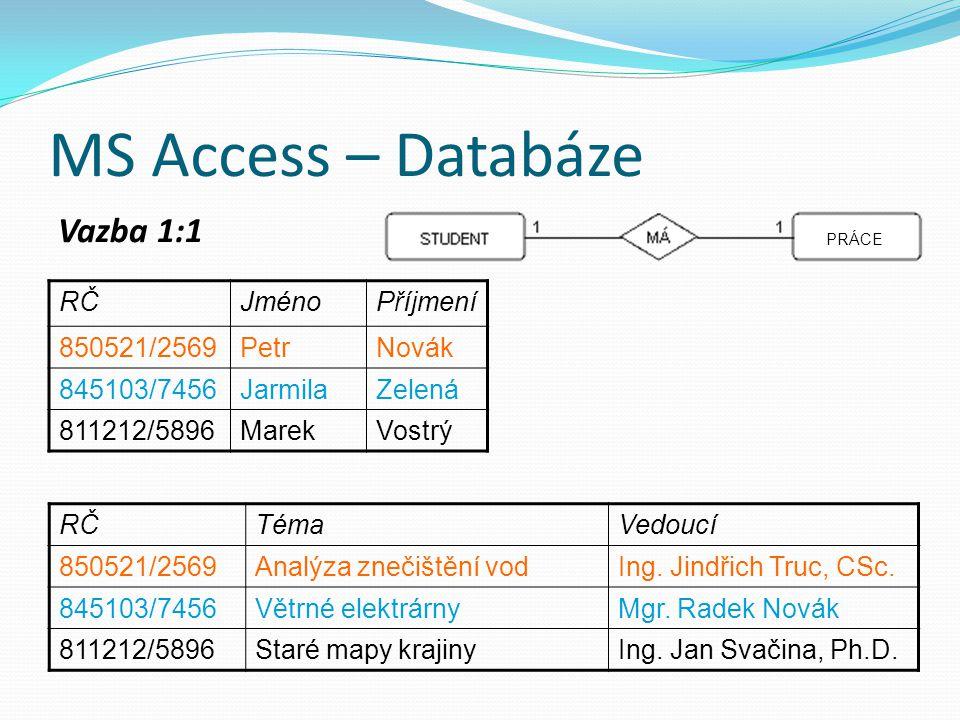 MS Access – Databáze Vazba 1:1 RČ Jméno Příjmení 850521/2569 Petr