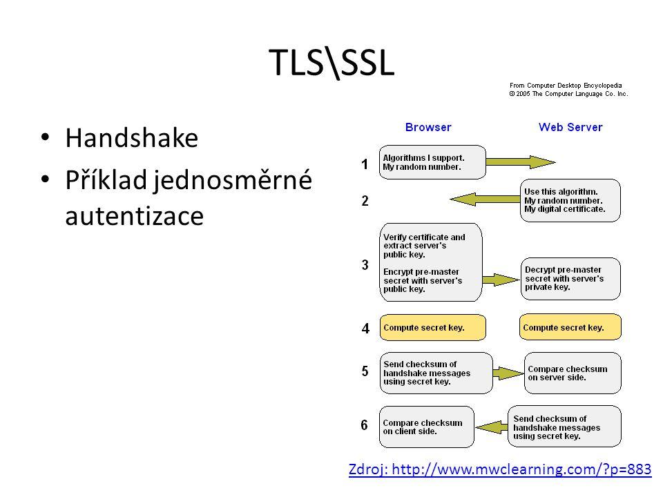 TLS\SSL Handshake Příklad jednosměrné autentizace