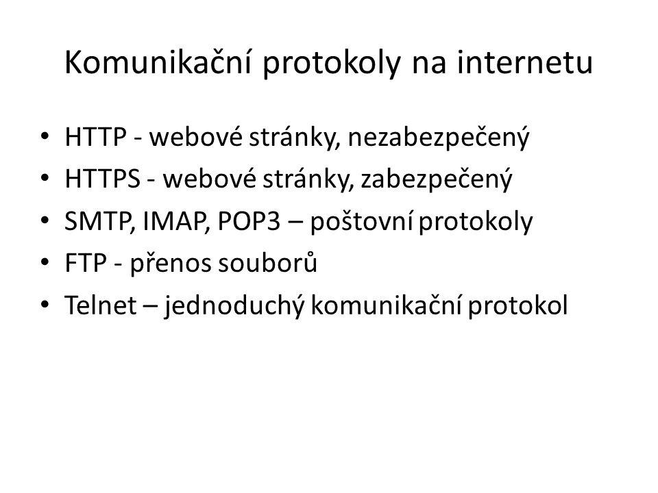 Komunikační protokoly na internetu