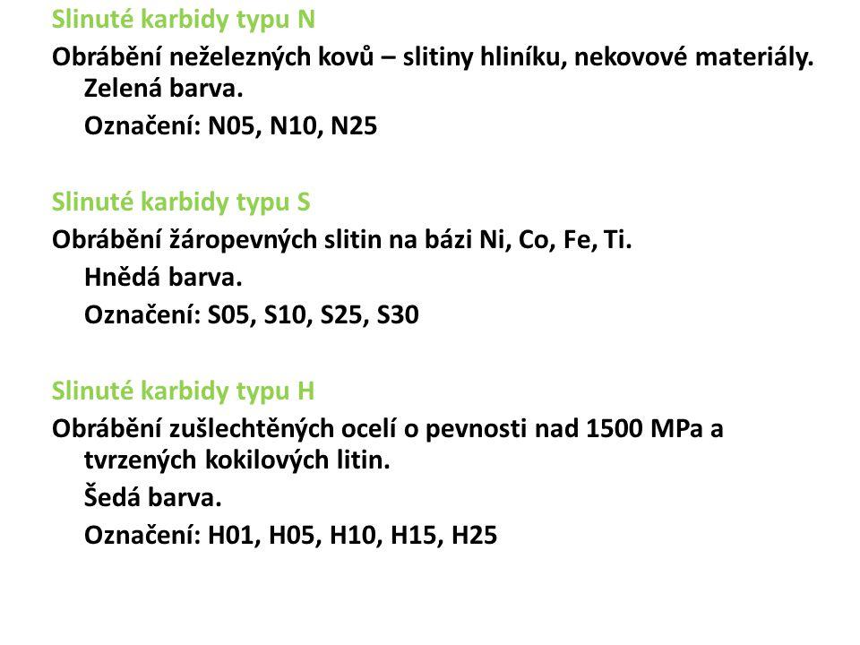 Slinuté karbidy typu N Obrábění neželezných kovů – slitiny hliníku, nekovové materiály.