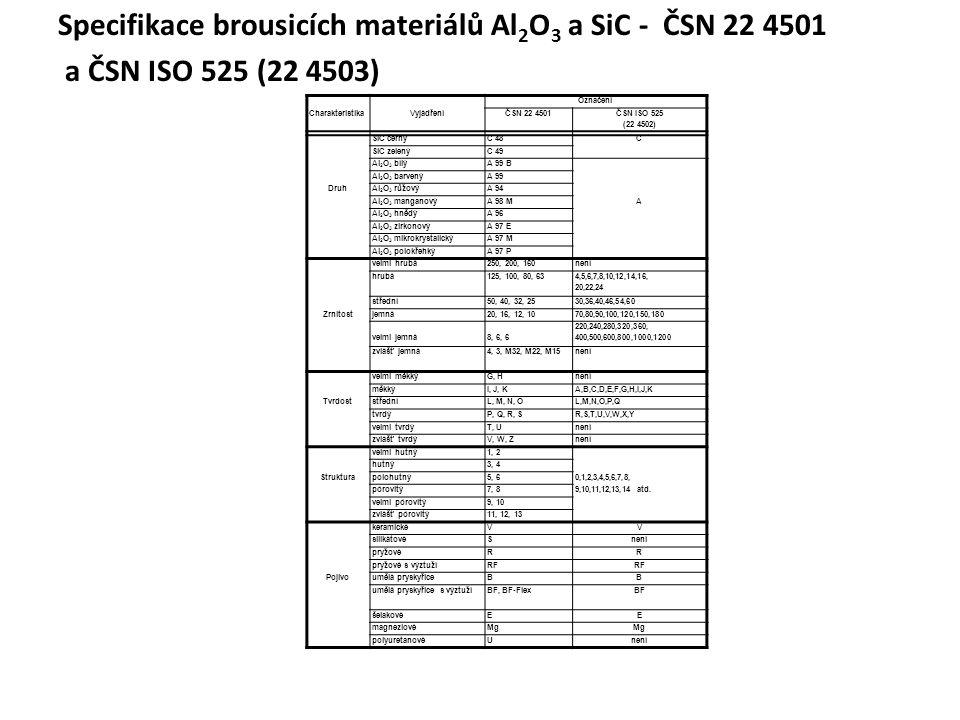 Specifikace brousicích materiálů Al2O3 a SiC - ČSN 22 4501 a ČSN ISO 525 (22 4503)