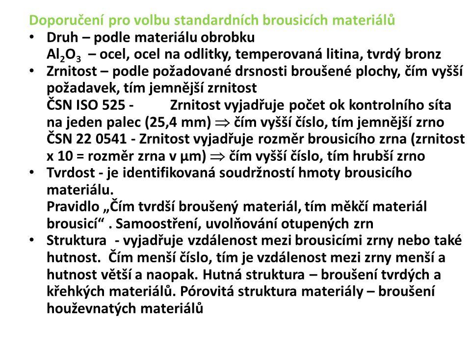 Doporučení pro volbu standardních brousicích materiálů
