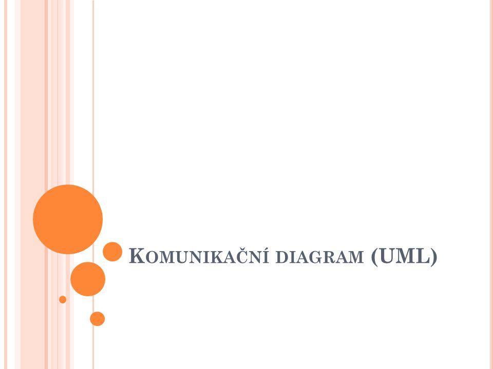 Komunikační diagram (UML)