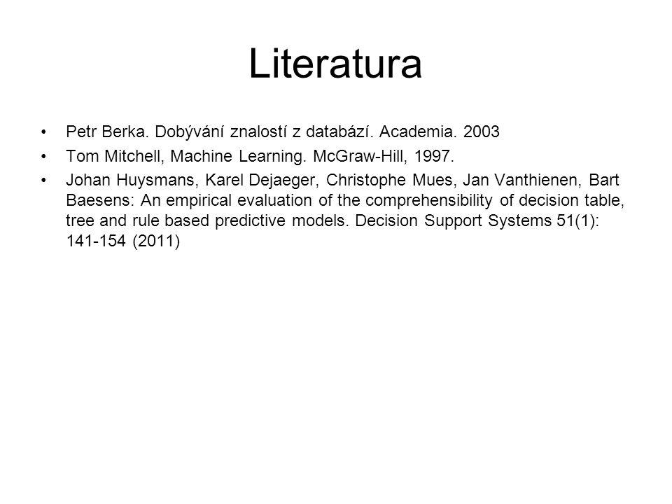 Literatura Petr Berka. Dobývání znalostí z databází. Academia. 2003