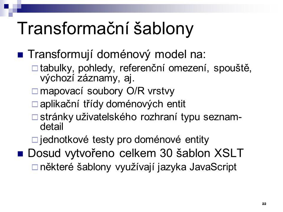 Transformační šablony
