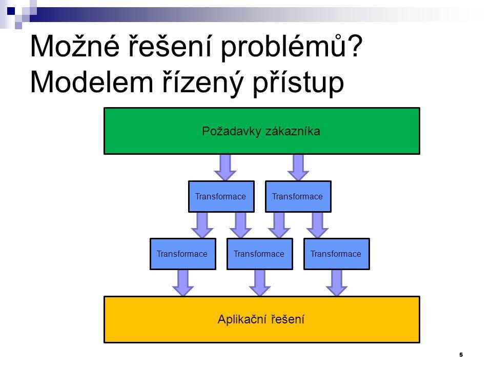 Možné řešení problémů Modelem řízený přístup