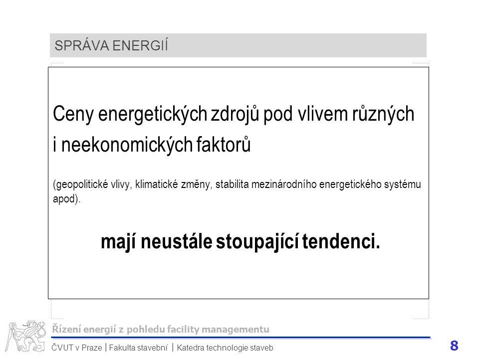 Ceny energetických zdrojů pod vlivem různých i neekonomických faktorů