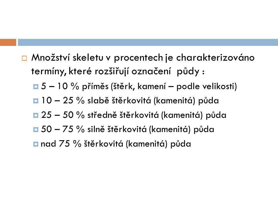 Množství skeletu v procentech je charakterizováno termíny, které rozšiřují označení půdy :