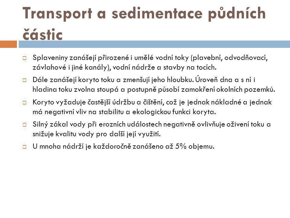 Transport a sedimentace půdních částic