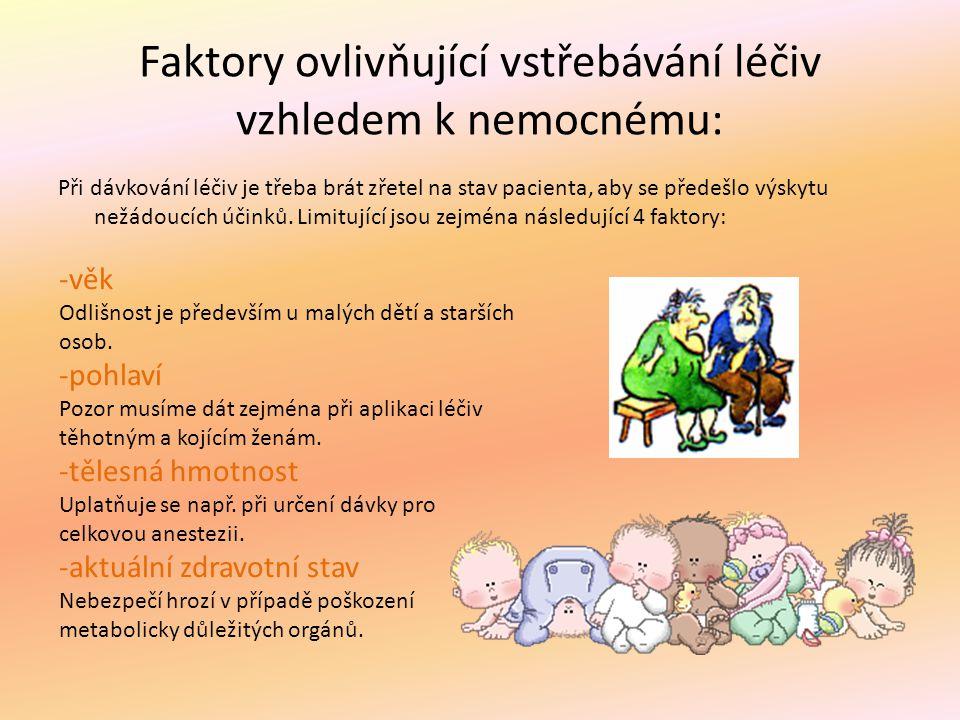 Faktory ovlivňující vstřebávání léčiv vzhledem k nemocnému: