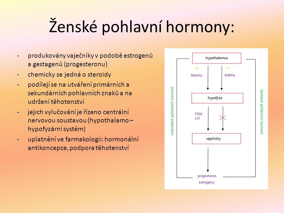 Ženské pohlavní hormony: